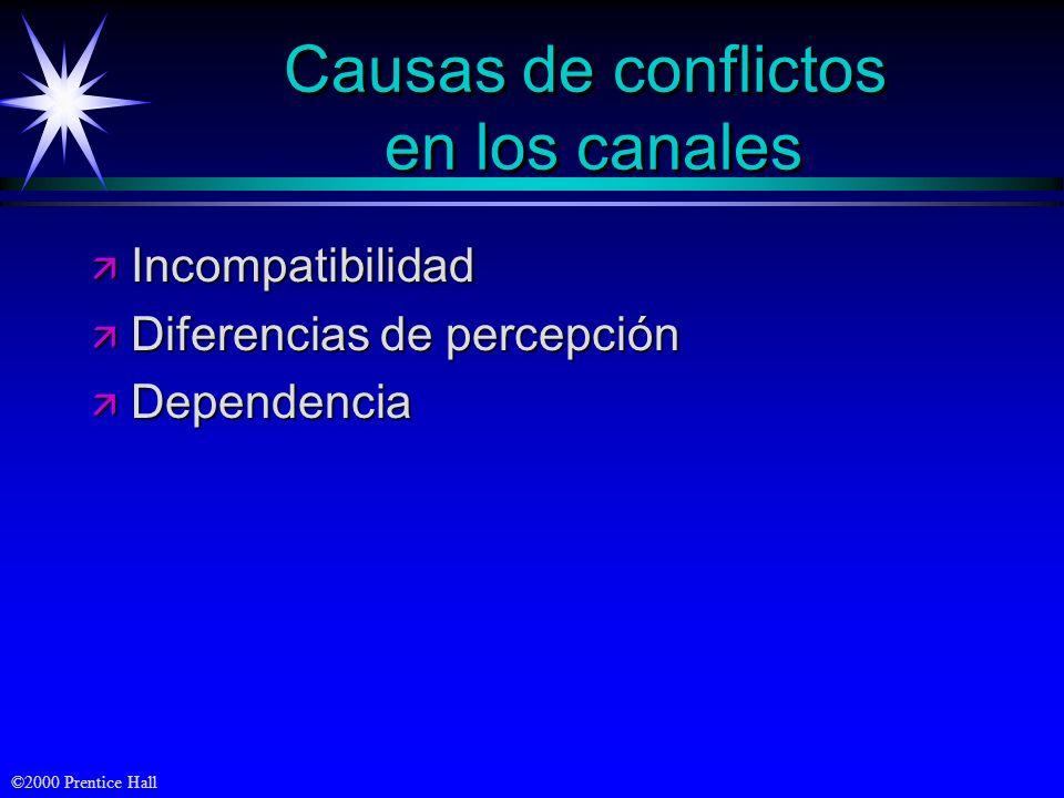 ©2000 Prentice Hall Causas de conflictos en los canales ä Incompatibilidad ä Diferencias de percepción ä Dependencia