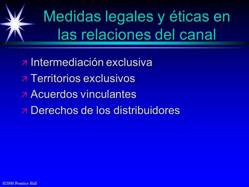 ©2000 Prentice Hall Medidas legales y éticas en las relaciones del canal ä Intermediación exclusiva ä Territorios exclusivos ä Acuerdos vinculantes ä