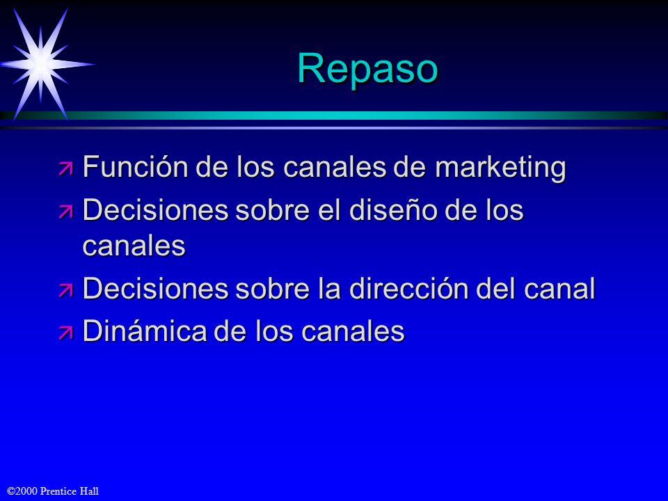 ©2000 Prentice Hall RepasoRepaso ä Función de los canales de marketing ä Decisiones sobre el diseño de los canales ä Decisiones sobre la dirección del