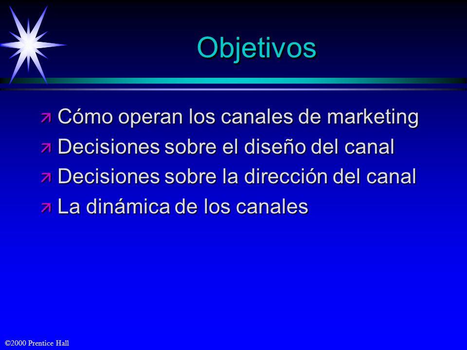 ©2000 Prentice Hall ObjetivosObjetivos ä Cómo operan los canales de marketing ä Decisiones sobre el diseño del canal ä Decisiones sobre la dirección d