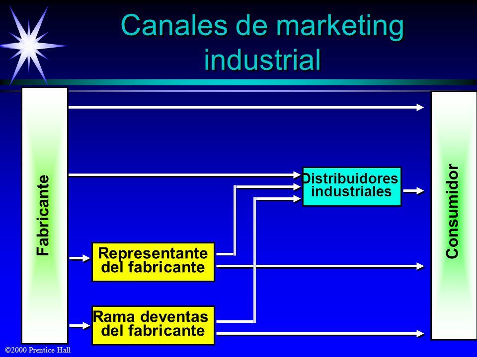©2000 Prentice Hall Distribuidores industriales Fabricante Consumidor Representante del fabricante Rama deventas del fabricante Canales de marketing i