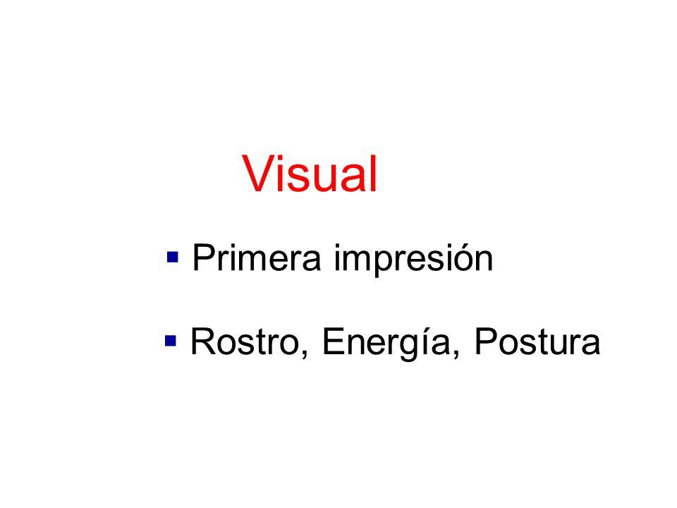 Visual Primera impresión Rostro, Energía, Postura