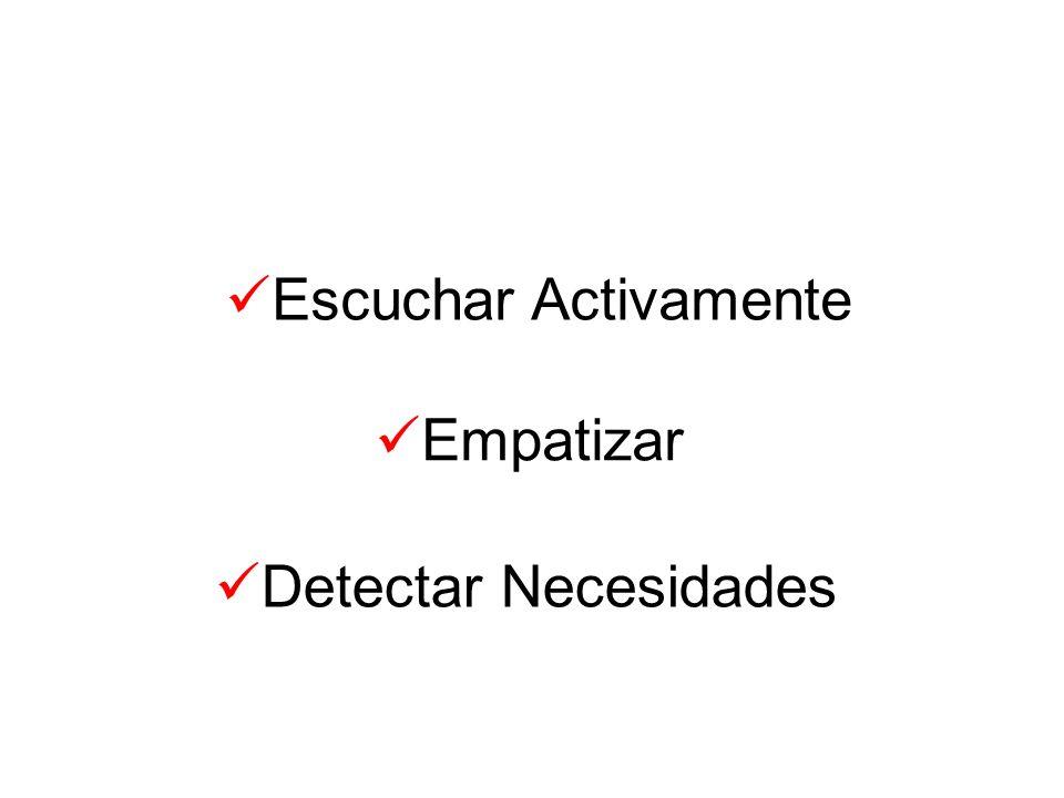 Escuchar Activamente Empatizar Detectar Necesidades