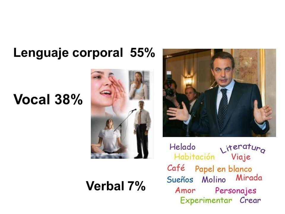 Lenguaje corporal 55% Vocal 38% Verbal 7%