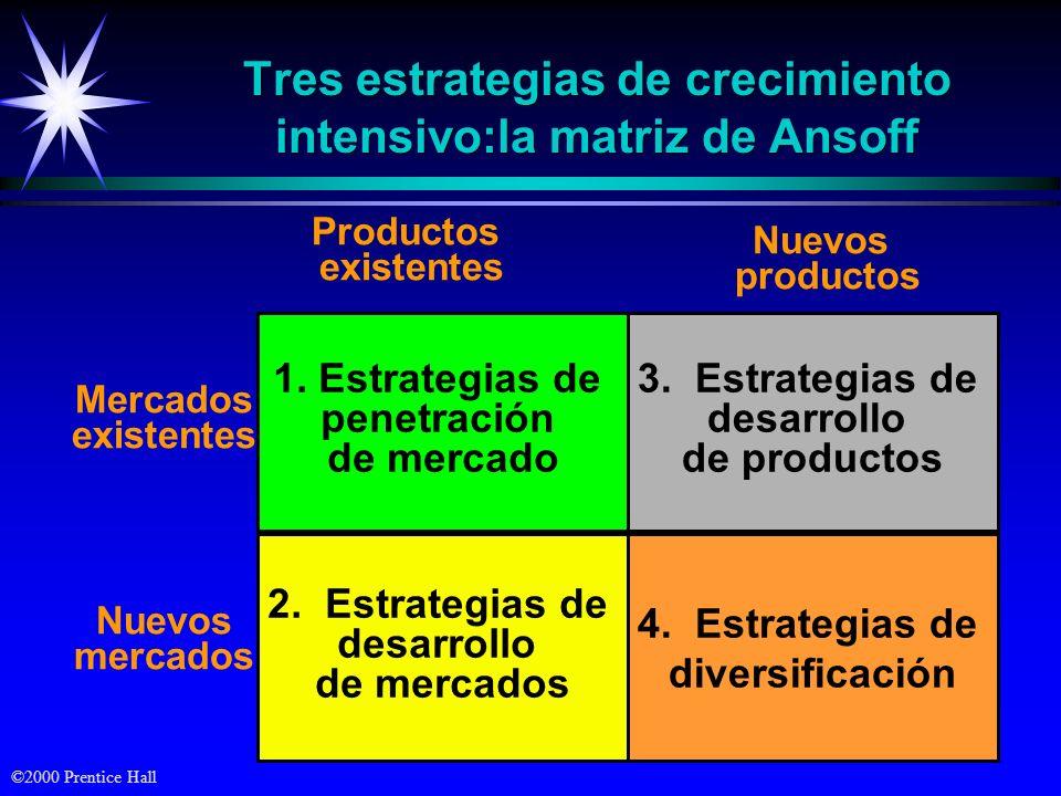 ©2000 Prentice Hall Tres estrategias de crecimiento intensivo:la matriz de Ansoff 4. Estrategias de diversificación 2. Estrategias de desarrollo de me
