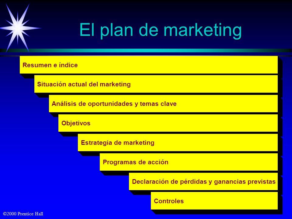©2000 Prentice Hall El plan de marketing Resumen e índice Situación actual del marketing Análisis de oportunidades y temas clave Objetivos Estrategia