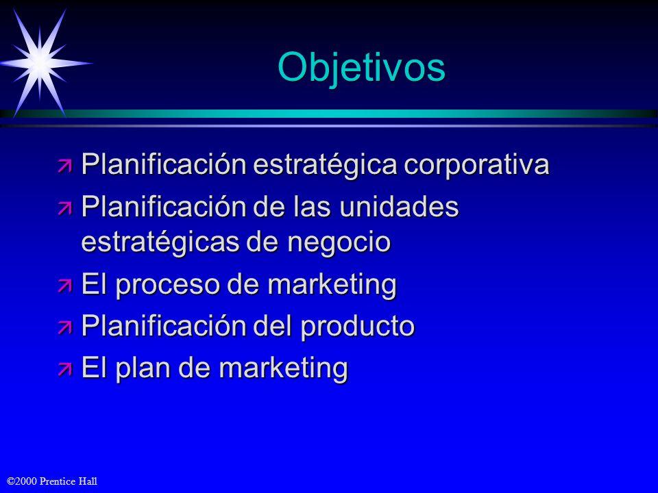 ©2000 Prentice Hall Objetivos ä Planificación estratégica corporativa ä Planificación de las unidades estratégicas de negocio ä El proceso de marketin