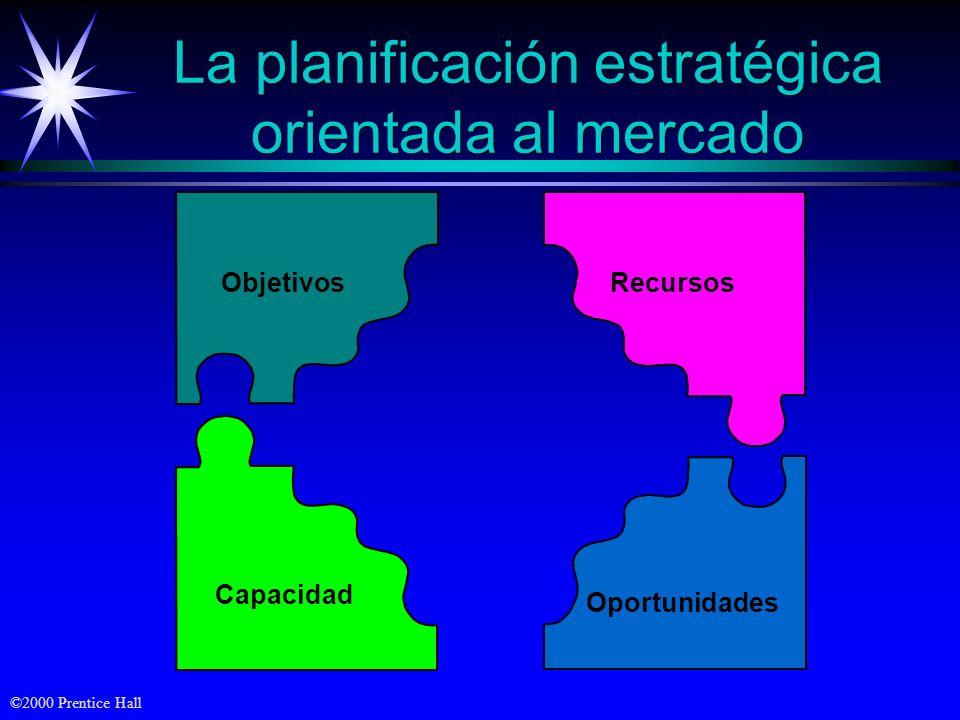 ©2000 Prentice Hall La planificación estratégica orientada al mercado Objetivos Capacidad Recursos Oportunidades Beneficios y crecimiento