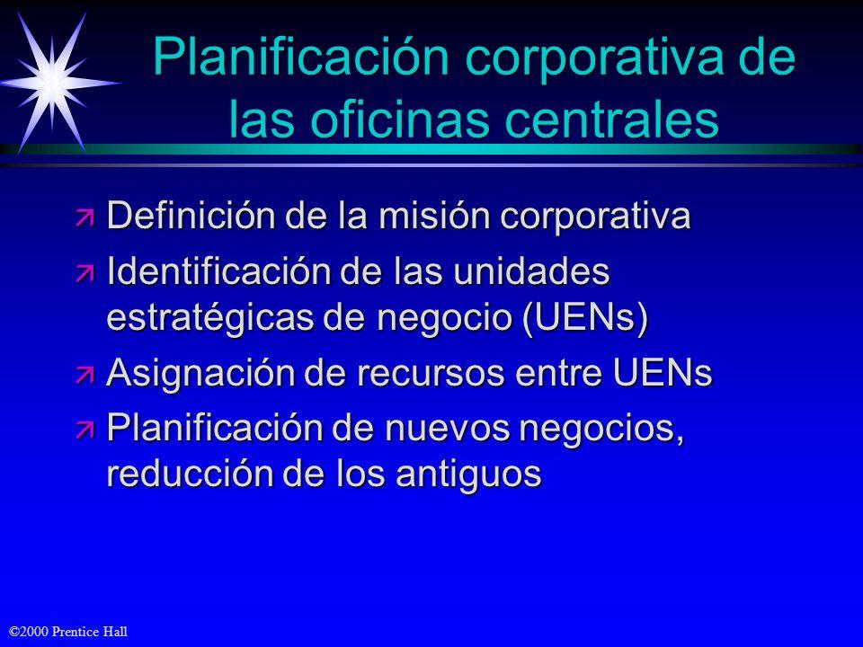 ©2000 Prentice Hall Planificación corporativa de las oficinas centrales ä Definición de la misión corporativa ä Identificación de las unidades estraté