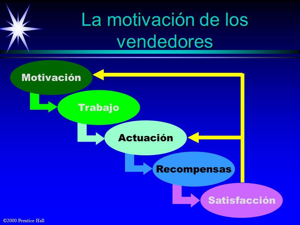 ©2000 Prentice Hall Satisfacción Recompensas Actuación Trabajo Motivación La motivación de los vendedores