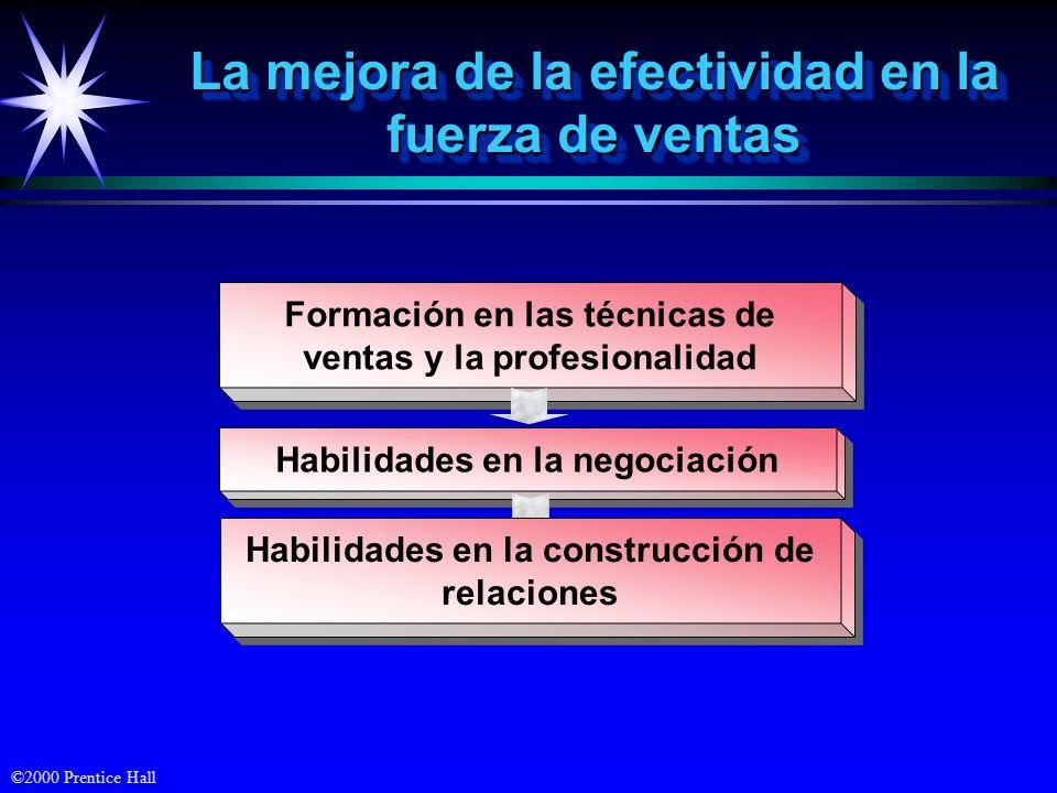©2000 Prentice Hall Formación en las técnicas de ventas y la profesionalidad Habilidades en la negociación Habilidades en la construcción de relacione
