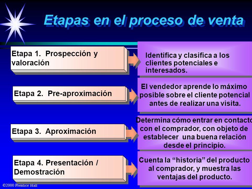 ©2000 Prentice Hall Etapa 1. Prospección yvaloración Identifica y clasifica a los clientes potenciales e interesados. Etapas en el proceso de venta Et