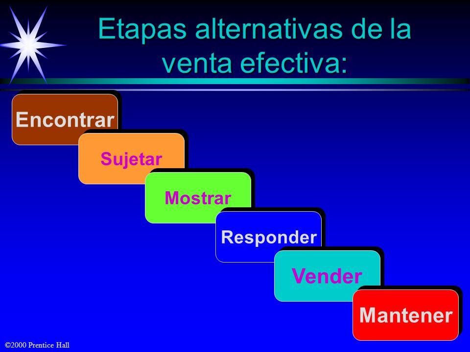 ©2000 Prentice Hall Etapas alternativas de la venta efectiva: Encontrar Sujetar Mostrar Responder Vender Mantener