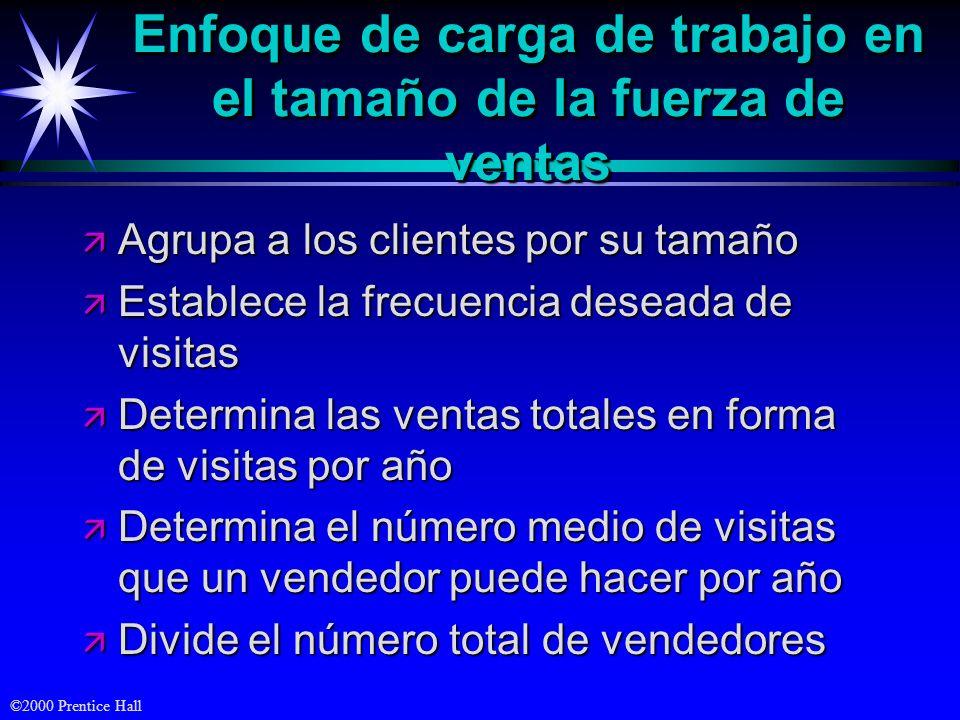©2000 Prentice Hall Enfoque de carga de trabajo en el tamaño de la fuerza de ventas ä Agrupa a los clientes por su tamaño ä Establece la frecuencia de