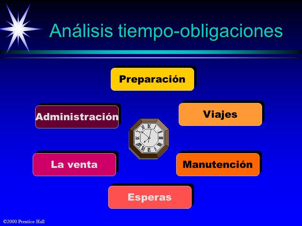©2000 Prentice Hall Análisis tiempo-obligaciones Preparación Viajes Manutención Esperas La venta Administración