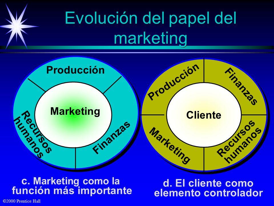 ©2000 Prentice Hall Evolución del papel del marketing c.