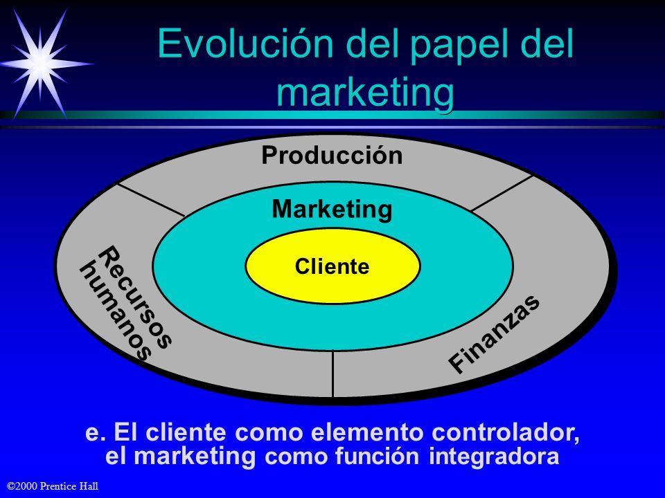 ©2000 Prentice Hall Evolución del papel del marketing e.