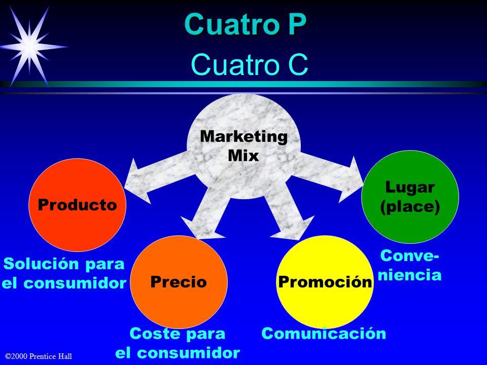 ©2000 Prentice Hall Cuatro P Marketing Mix Producto Precio Promoción Lugar (place) Cuatro C Solución para el consumidor Coste para el consumidor Comunicación Conve- niencia