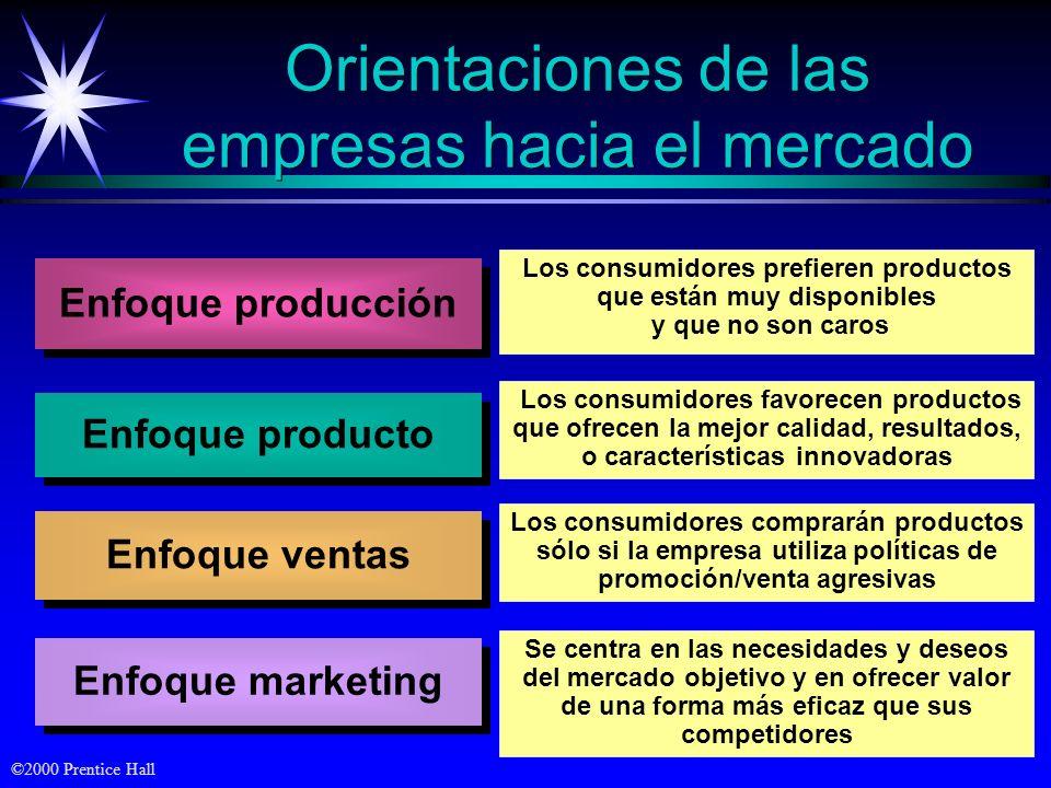 ©2000 Prentice Hall Cuatro P Marketing Mix Producto Precio Promoción Lugar (place) Cuatro C Solución para el consumidor Coste para el consumidor Comun