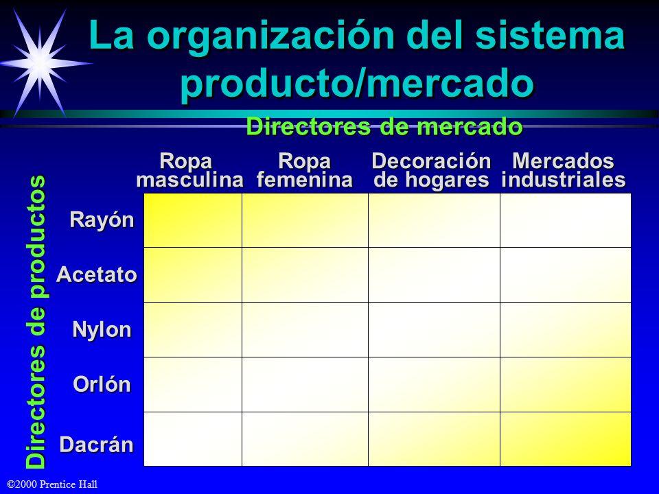 ©2000 Prentice Hall La organización del sistema producto/mercado Orlón Rayón Directores de productos Acetato Nylon Dacrán Directores de mercado Ropama