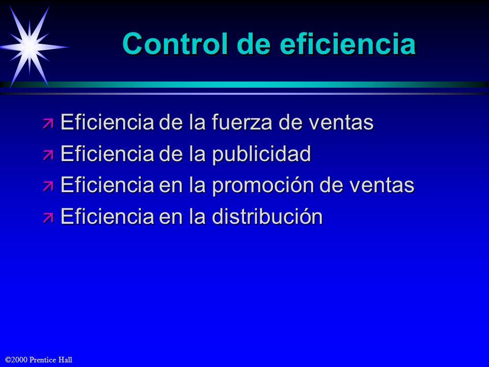 ©2000 Prentice Hall Control de eficiencia ä Eficiencia de la fuerza de ventas ä Eficiencia de la publicidad ä Eficiencia en la promoción de ventas ä E