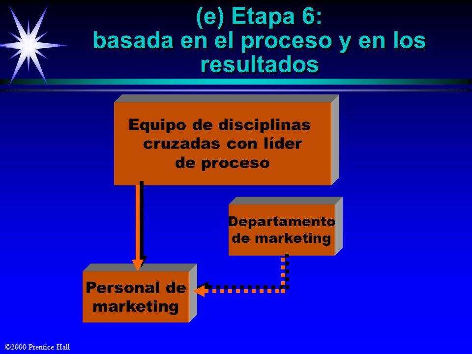 ©2000 Prentice Hall (e) Etapa 6: basada en el proceso y en los resultados Equipo de disciplinas cruzadas con líder de proceso Personal de marketing De