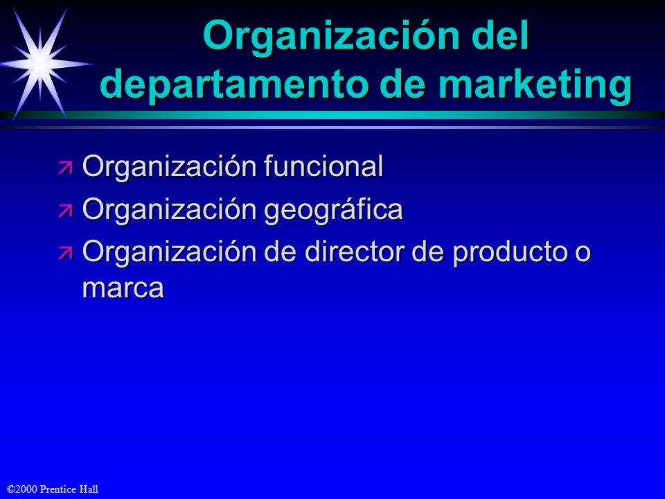 ©2000 Prentice Hall Organización del departamento de marketing ä Organización funcional ä Organización geográfica ä Organización de director de produc
