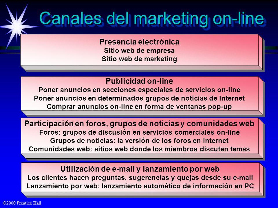 ©2000 Prentice Hall Canales del marketing on-line Presencia electrónica Sitio web de empresa Sitio web de marketing Presencia electrónica Sitio web de