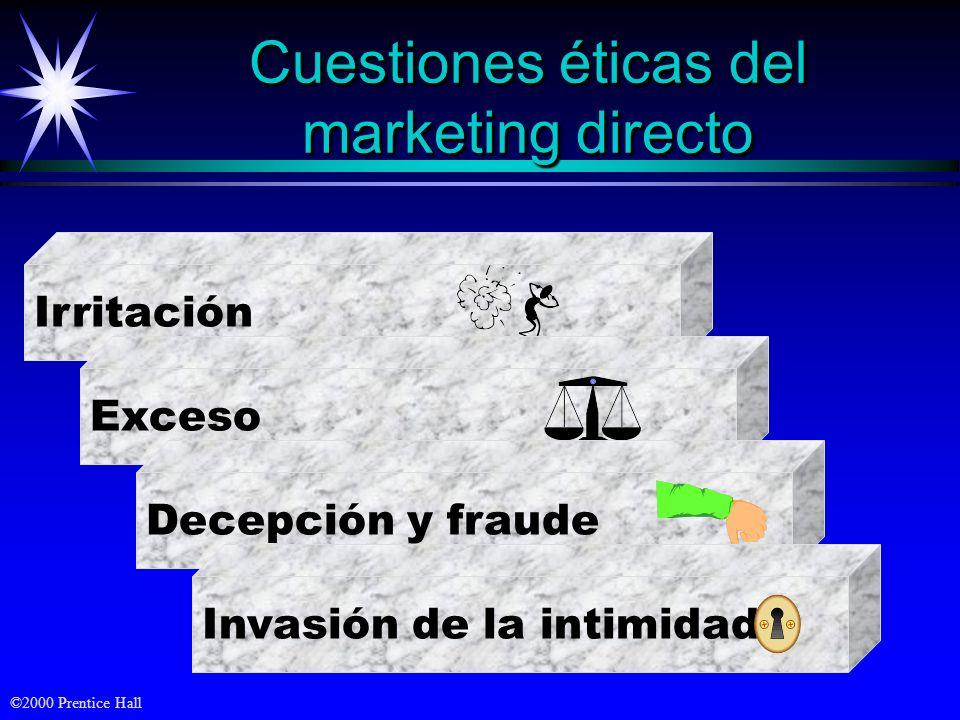 ©2000 Prentice Hall Cuestiones éticas del marketing directo IrritaciónExcesoDecepción y fraudeInvasión de la intimidad