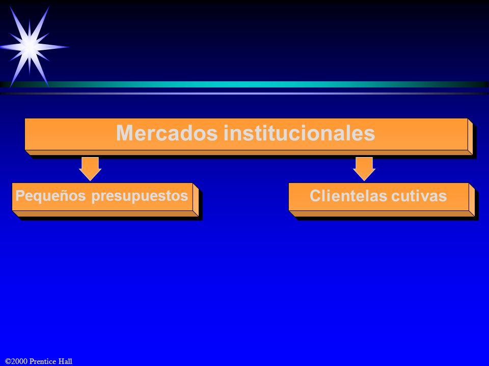 ©2000 Prentice Hall Mercados institucionales Clientelas cutivas Pequeños presupuestos
