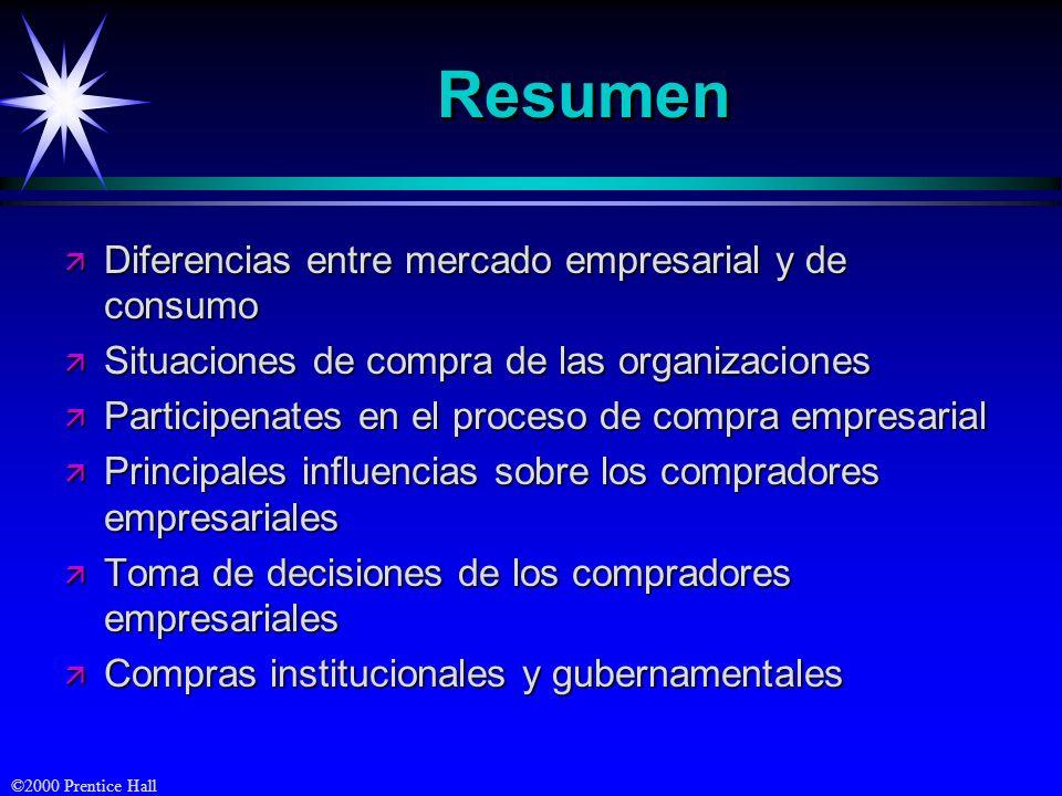©2000 Prentice Hall ResumenResumen ä Diferencias entre mercado empresarial y de consumo ä Situaciones de compra de las organizaciones ä Participenates