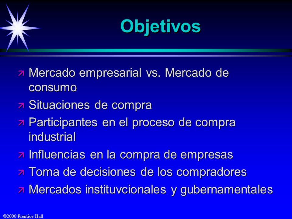 ©2000 Prentice Hall ObjetivosObjetivos ä Mercado empresarial vs. Mercado de consumo ä Situaciones de compra ä Participantes en el proceso de compra in