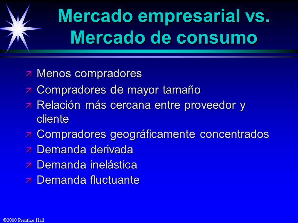 ©2000 Prentice Hall Mercado empresarial vs. Mercado de consumo ä Menos compradores ä Compradores de mayor tamaño ä Relación más cercana entre proveedo