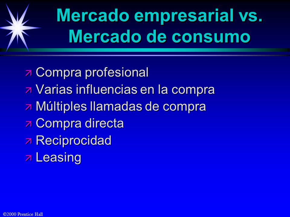 ©2000 Prentice Hall Mercado empresarial vs. Mercado de consumo ä Compra profesional ä Varias influencias en la compra ä Múltiples llamadas de compra ä