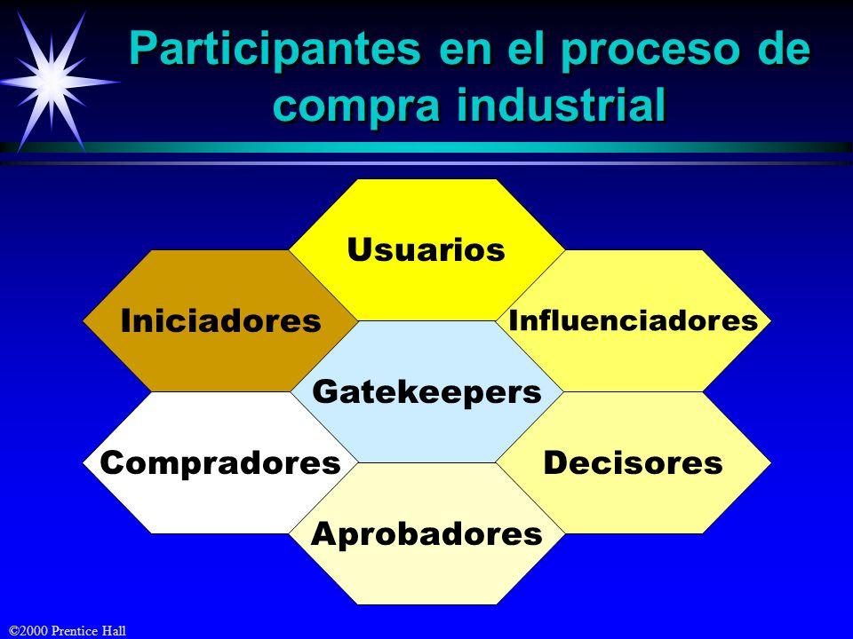 ©2000 Prentice Hall Participantes en el proceso de compra industrial Gatekeepers Iniciadores Compradores Influenciadores Decisores Usuarios Aprobadore