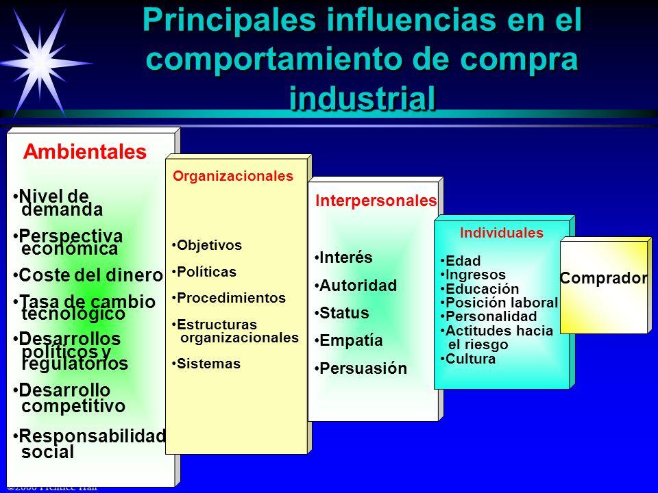 ©2000 Prentice Hall Principales influencias en el comportamiento de compra industrial Nivel de demanda Perspectiva económica Coste del dinero Tasa de