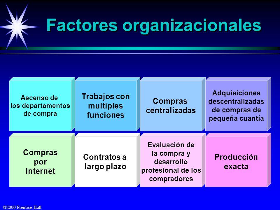 ©2000 Prentice Hall Factores organizacionales Ascenso de los departamentos de compra Trabajos con multiples funciones Compras centralizadas Adquisicio