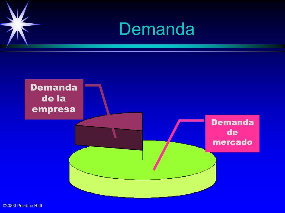 estimacion demanda futura definicion: