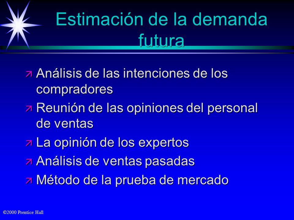 ©2000 Prentice Hall Estimación de la demanda actual ä Mercado potencial ä Potencial del área de mercado ä Ventas del sector ä Cuotas de mercado
