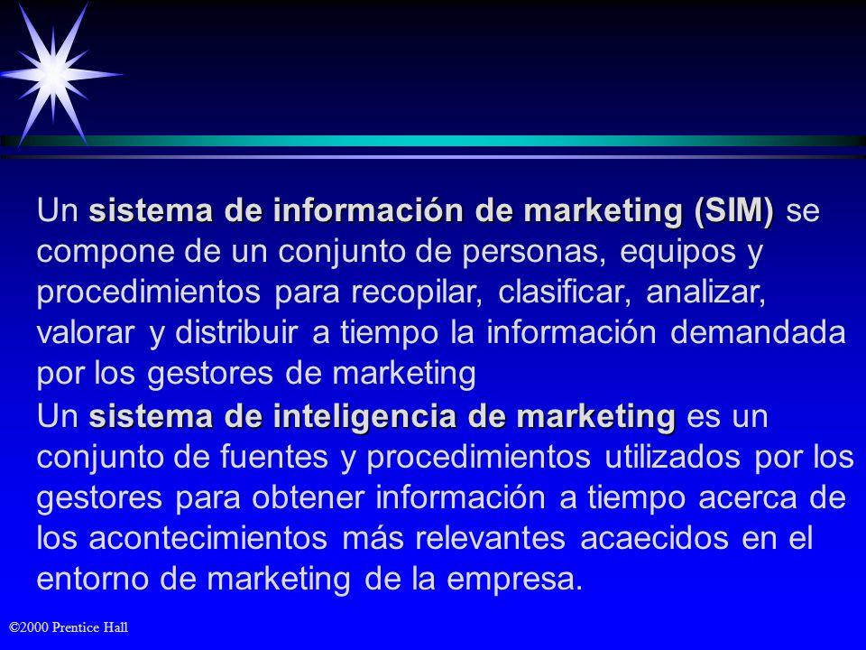 ©2000 Prentice Hall Resumen ä Componentes de un sistema de información de marketing ä Criterios de una buena investigación de marketing ä Sistemas de apoyo a las decisiones para la dirección de marketing ä Medición de la demanda y previsiones