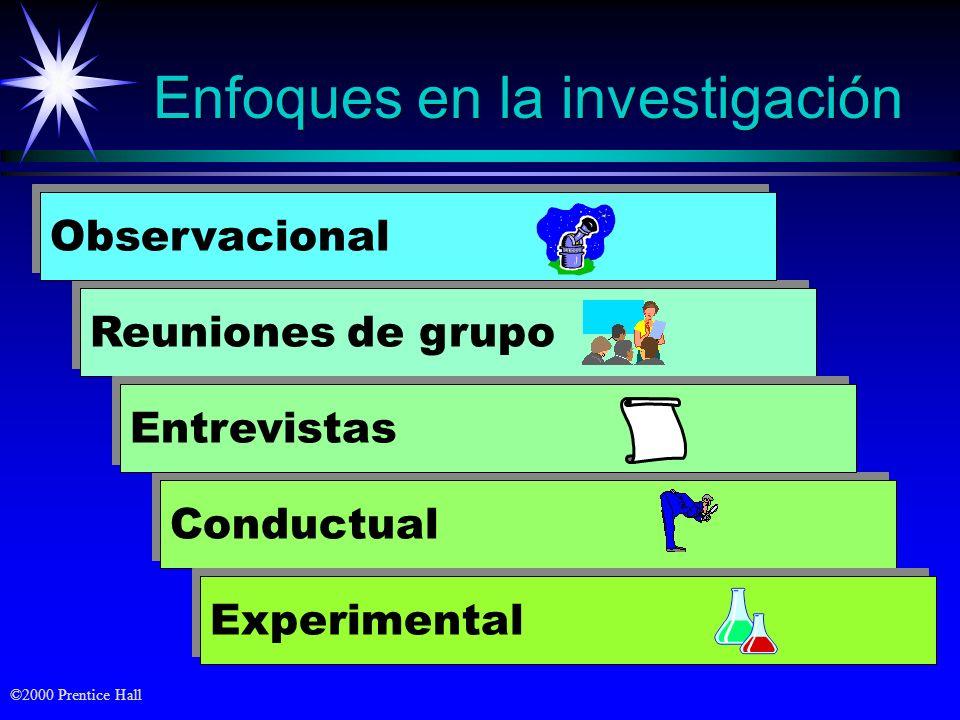 ©2000 Prentice Hall Enfoques en la investigación Conductual Reuniones de grupo Entrevistas Experimental Observacional