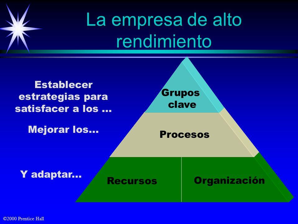 ©2000 Prentice Hall El nivel de satisfacción de una persona es el resultado de comparar su percepción de los beneficios de un producto en relación con
