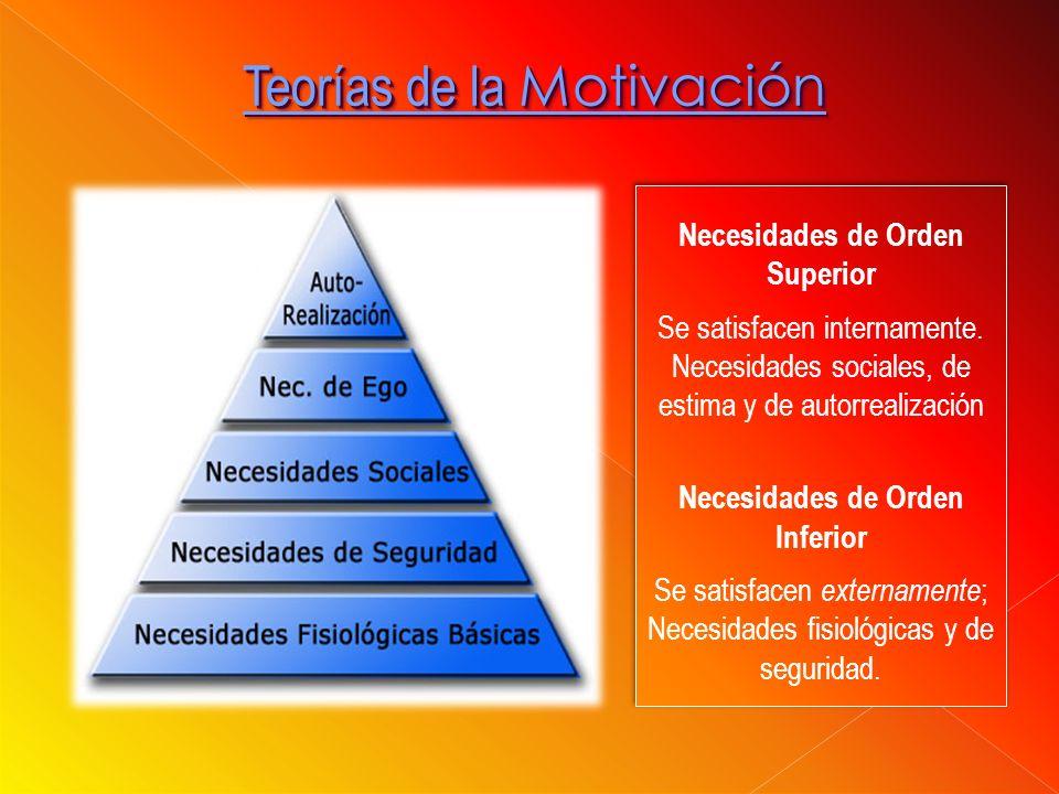 Teorías de la Motivación Necesidades de Orden Superior Se satisfacen internamente.