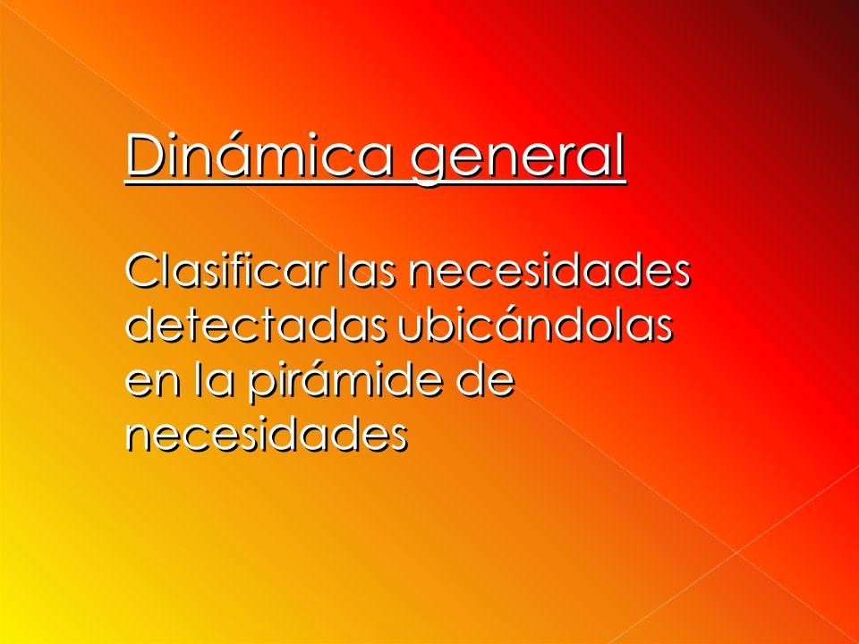 Dinámica general Clasificar las necesidades detectadas ubicándolas en la pirámide de necesidades Dinámica general Clasificar las necesidades detectadas ubicándolas en la pirámide de necesidades
