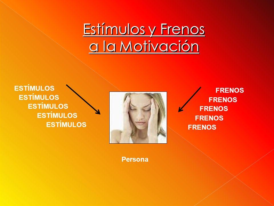 Estímulos y Frenos a la Motivación Estímulos y Frenos a la Motivación ESTÍMULOS Persona FRENOS ESTÍMULOS FRENOS