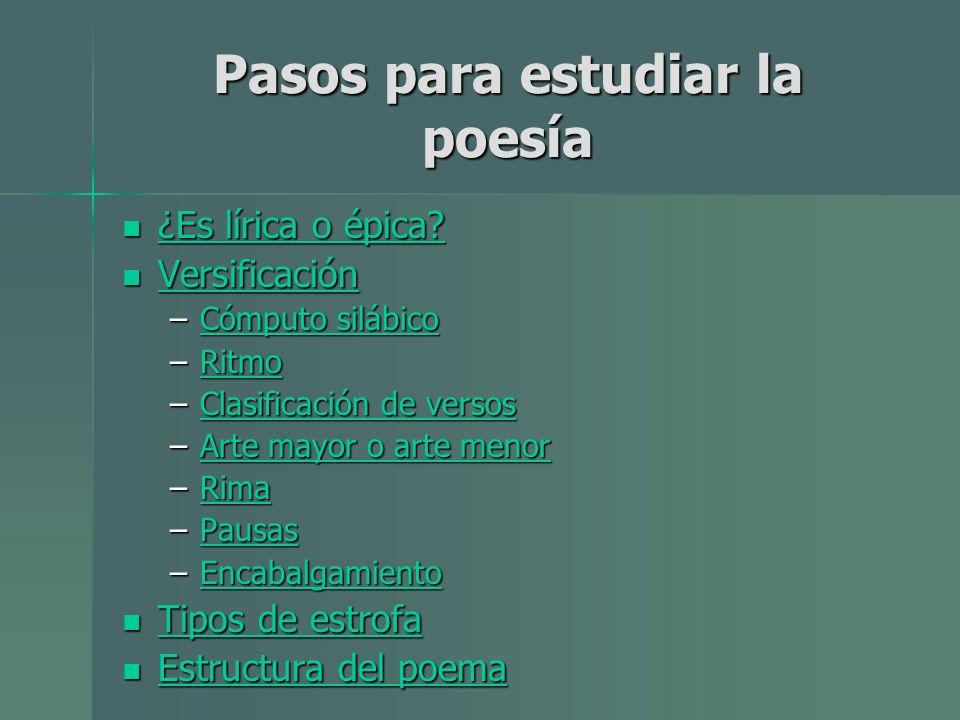 Poemas estróficos El soneto.