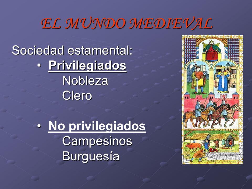EL MUNDO MEDIEVAL Sociedad estamental: Privilegiados PrivilegiadosNoblezaClero No privilegiadosCampesinosBurguesía