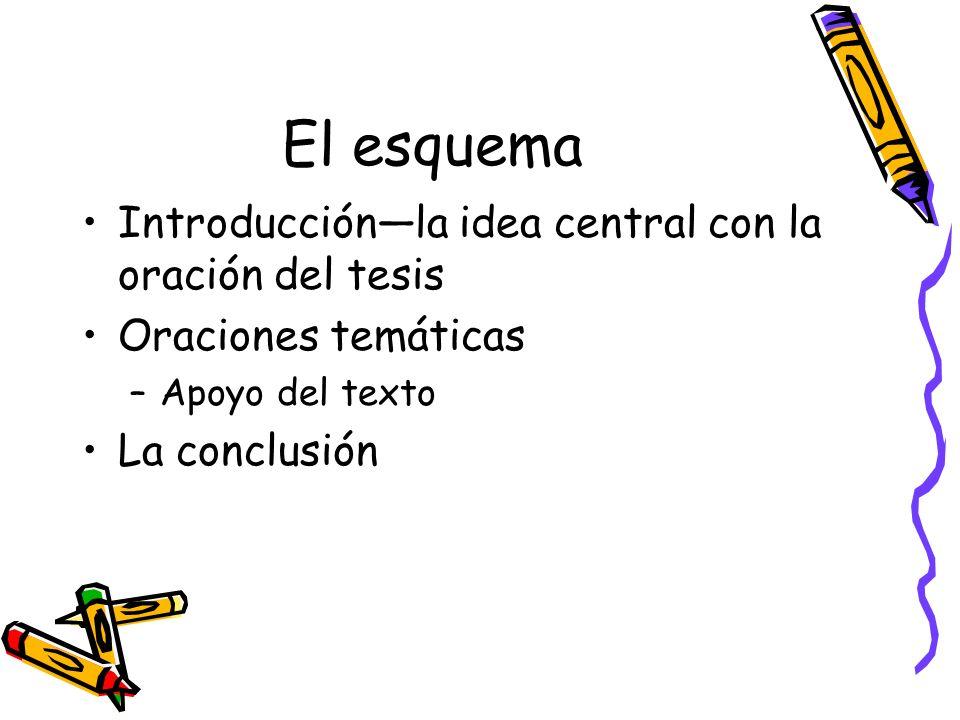 El esquema Introducciónla idea central con la oración del tesis Oraciones temáticas –Apoyo del texto La conclusión