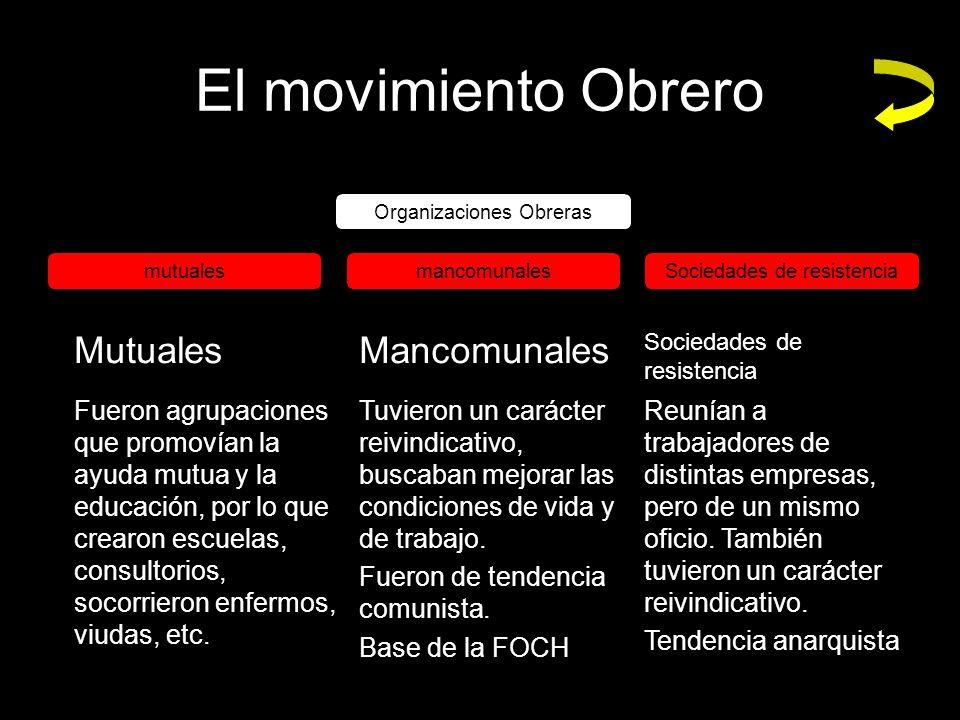El movimiento Obrero Organizaciones Obreras mutualesmancomunales Sociedades de resistencia MutualesMancomunales Sociedades de resistencia Fueron agrup