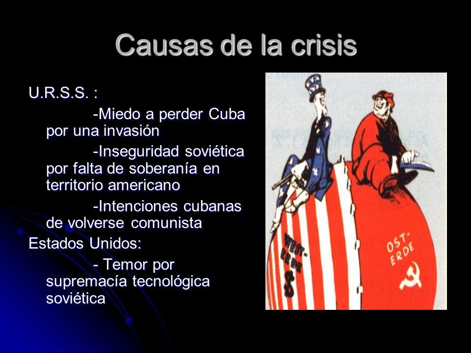Causas de la crisis U.R.S.S. : -Miedo a perder Cuba por una invasión -Miedo a perder Cuba por una invasión -Inseguridad soviética por falta de soberan